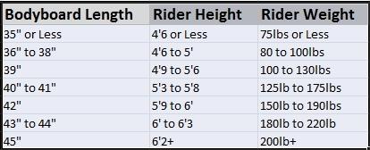 body board size chart